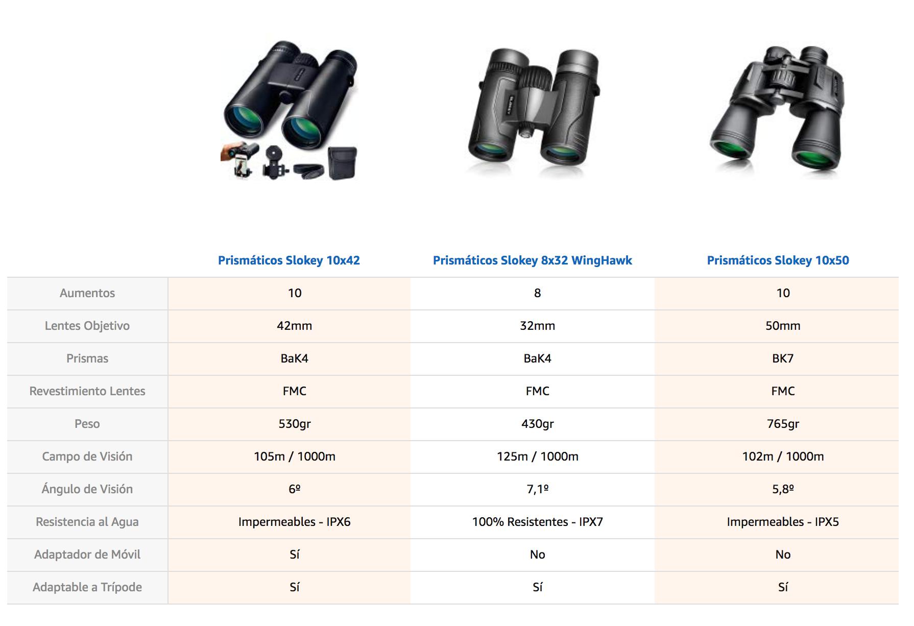 especificaciones de los tres modelos slokey
